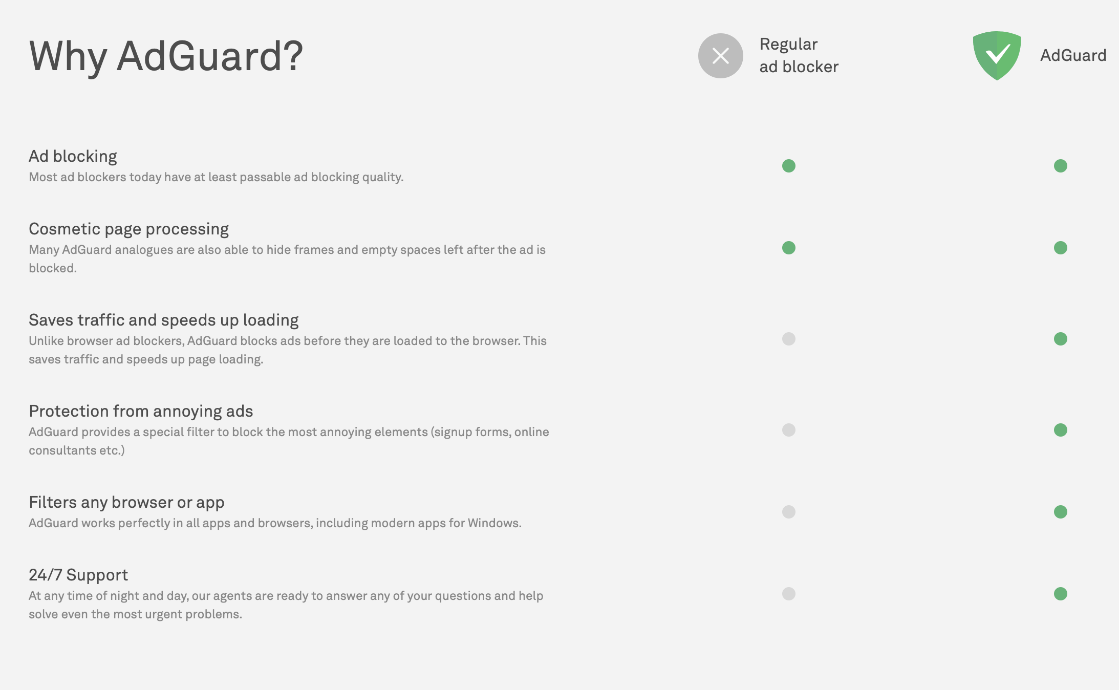 AdGuard Review: A Powerful Ad Blocking Solution, But Is It Safe?
