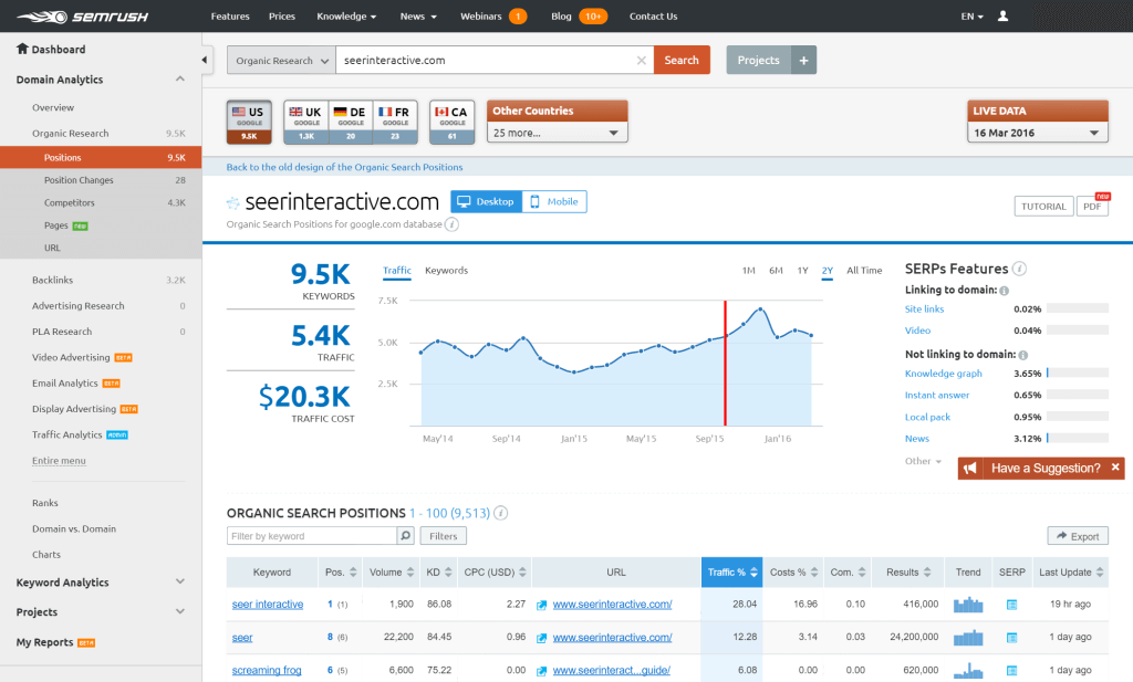 Top 10 SEO Tools for 2021